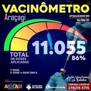 Araçagi já aplicou mais de 11 mil doses de vacina contra a COVID-19